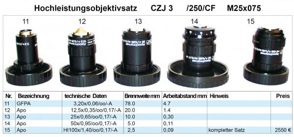 Objektivsatz Nr. 3 CZJ 250CF