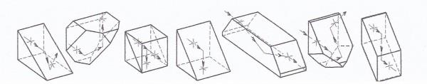 Dachkantprismen Nr.2-7 verschiedener Hersteller