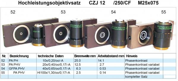 Objektivsatz Nr. 12 Zeiss Jena Phasenk. 250 CF Optik
