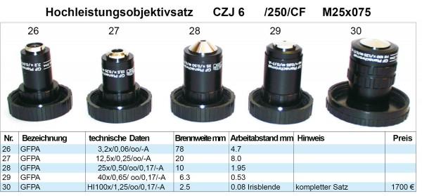 Objektivsatz Nr. 6 Zeiss Jena 250 CF Optik