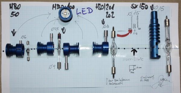 LED für HBO Fluoreszenz