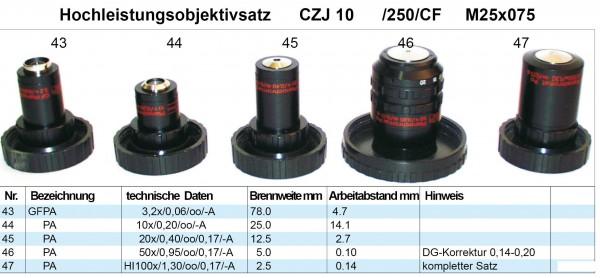 Objektivsatz Nr. 10 Zeiss Jena 250 CF Optik