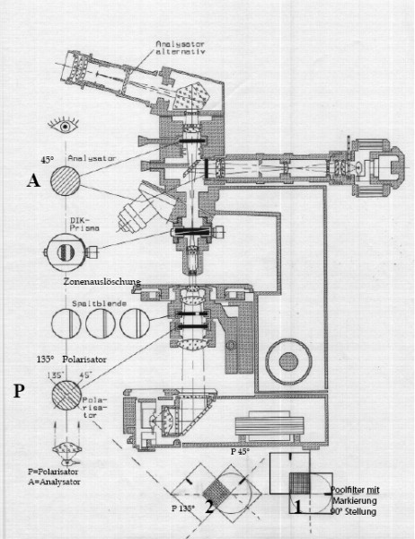 DIC.-Einrichtung f. 250 CF Objetive Zeiss Jena