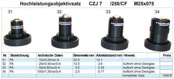 Objektivsatz Nr. 7 Zeiss Jena 250 CF Optik