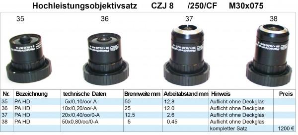 Objektivsatz Nr. 8 Zeiss Jena 250 CF Optik
